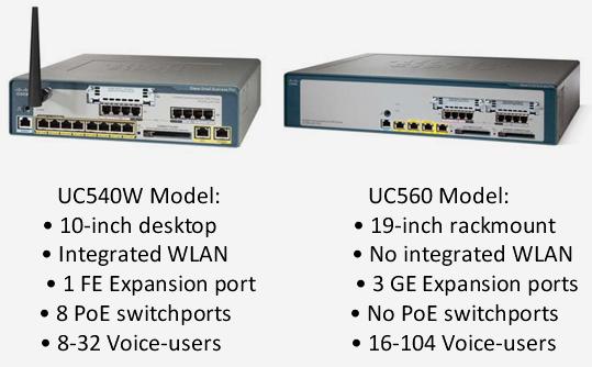 Модели серии UC 500