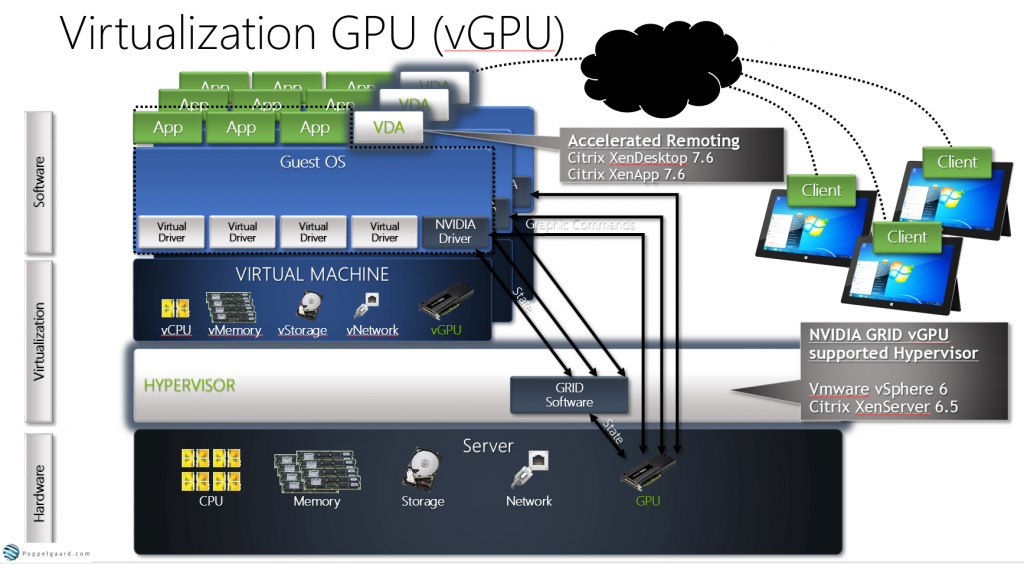 vGPU_grid_supported_hypervisors